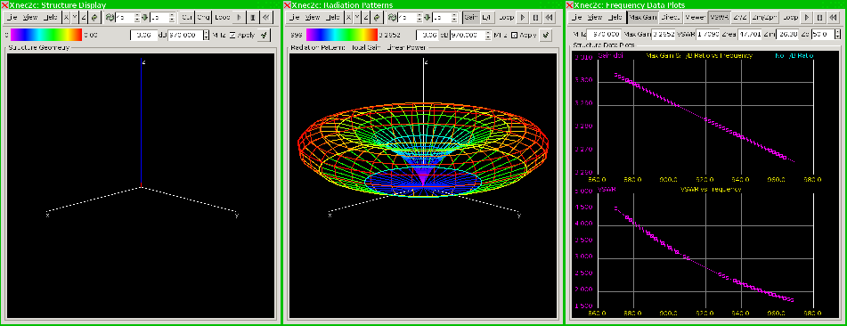 Screen shot of monopole antenna in xnec2c.
